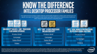 Know the Difference: High Performance Intel® Processor Families