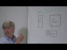 Intel® Data Direct I/O Technology Chalk Talk Video